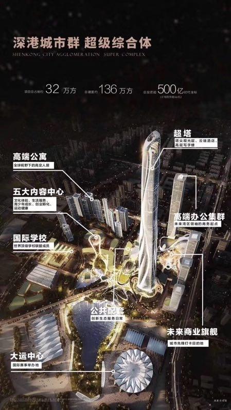 深港国际中心