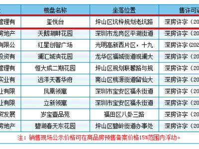 玺悦台备案价_坪山玺悦台获批预售,均价3.94万/㎡(附价格表)