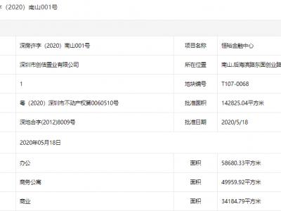 恒裕深圳湾公寓价格包含装修价格备案均价15.2万/㎡!恒裕深圳湾