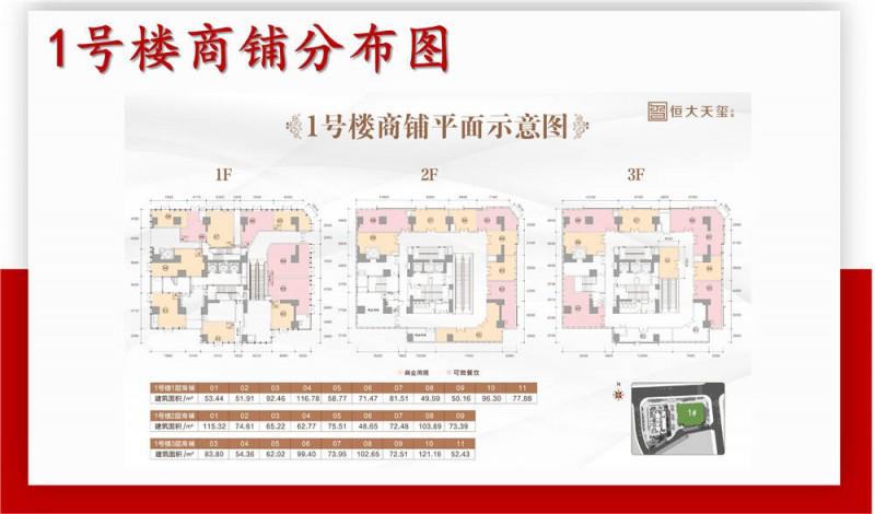 恒大天玺公馆商铺1号楼平面图