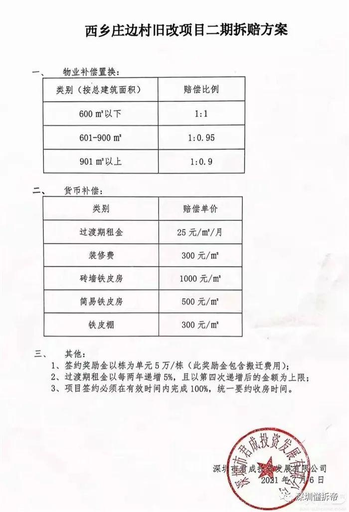 庄边村旧改赔偿方案方案